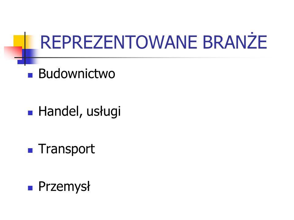 REPREZENTOWANE BRANŻE Budownictwo Handel, usługi Transport Przemysł