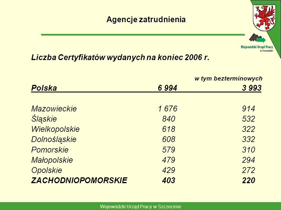 Wojewódzki Urząd Pracy w Szczecinie Agencje zatrudnienia Liczba Certyfikatów wydanych na koniec 2006 r. w tym bezterminowych Polska6 9943 993 Mazowiec