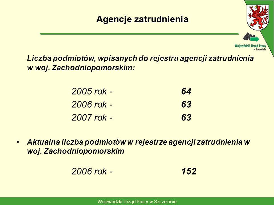 Wojewódzki Urząd Pracy w Szczecinie Agencje zatrudnienia Liczba podmiotów, wpisanych do rejestru agencji zatrudnienia w woj. Zachodniopomorskim: 2005