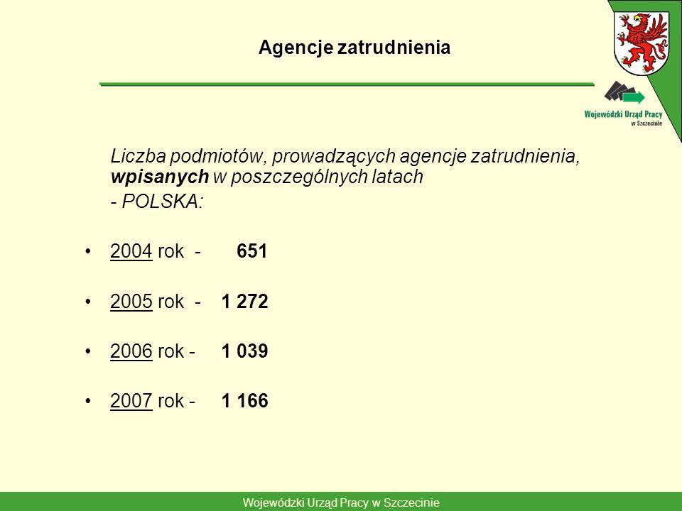 Wojewódzki Urząd Pracy w Szczecinie Agencje zatrudnienia Liczba podmiotów, prowadzących agencje zatrudnienia, wpisanych w poszczególnych latach - POLSKA: 2004 rok - 651 2005 rok -1 272 2006 rok -1 039 2007 rok -1 166