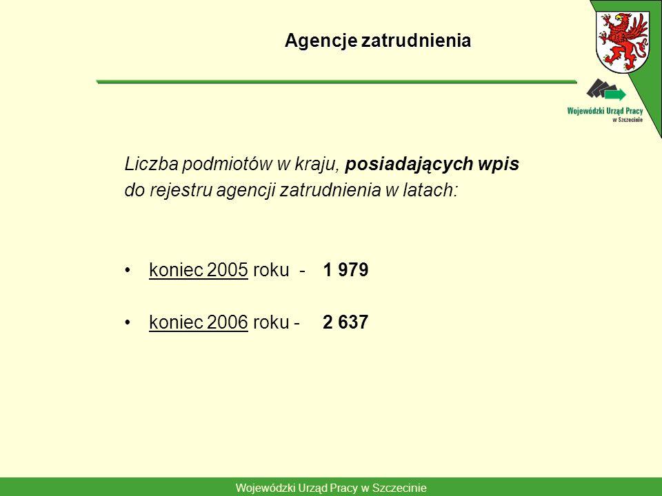 Wojewódzki Urząd Pracy w Szczecinie Agencje zatrudnienia Liczba podmiotów w kraju, posiadających wpis do rejestru agencji zatrudnienia w latach: koniec 2005 roku -1 979 koniec 2006 roku -2 637