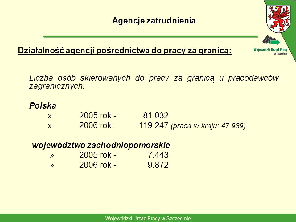 Wojewódzki Urząd Pracy w Szczecinie Agencje zatrudnienia Działalność agencji pośrednictwa do pracy za granicą: Liczba osób skierowanych do pracy za granicą u pracodawców zagranicznych: Polska » 2005 rok - 81.032 » 2006 rok - 119.247 (praca w kraju: 47.939) województwo zachodniopomorskie » 2005 rok - 7.443 » 2006 rok - 9.872