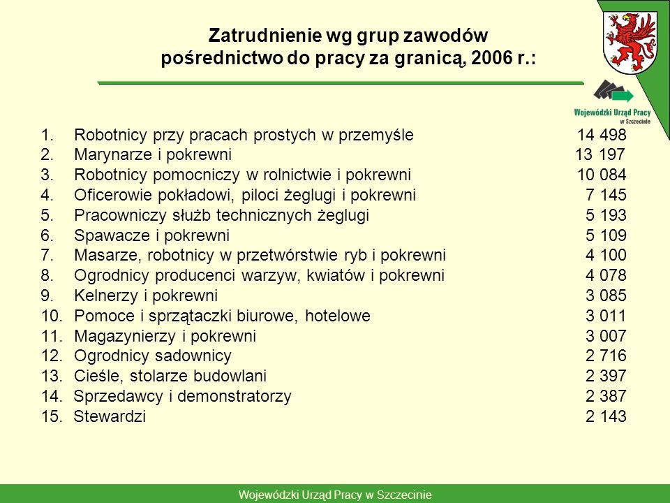 Wojewódzki Urząd Pracy w Szczecinie Zatrudnienie wg grup zawodów pośrednictwo do pracy za granicą, 2006 r.: 1.Robotnicy przy pracach prostych w przemy