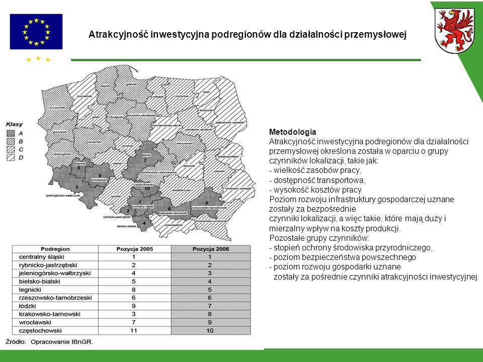 Metodologia Atrakcyjność inwestycyjna podregionów dla działalności przemysłowej określona została w oparciu o grupy czynników lokalizacji, takie jak: