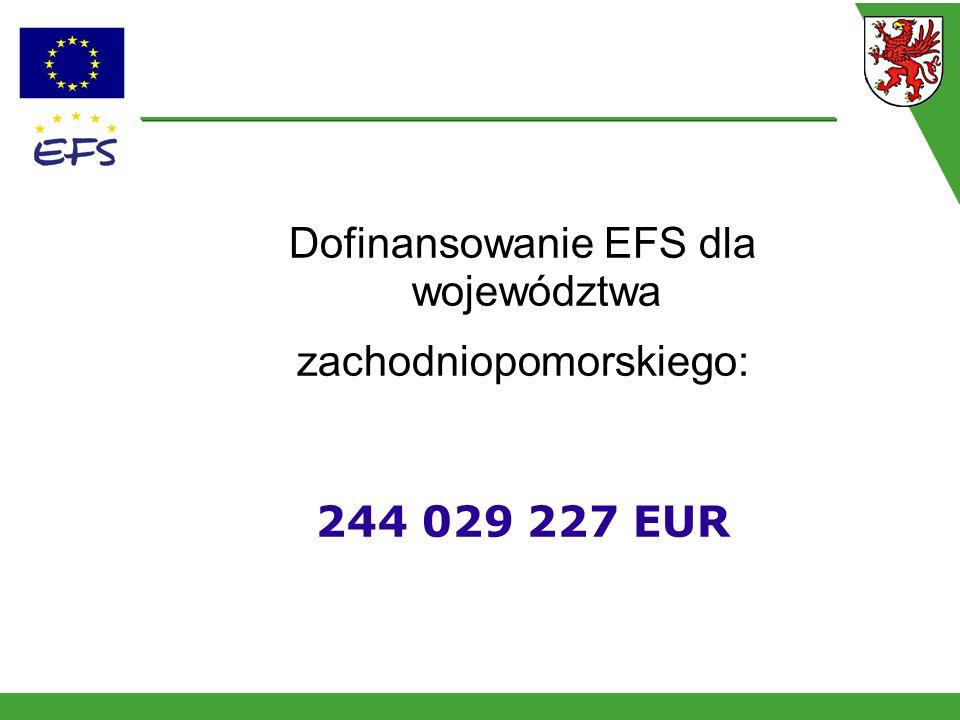 Dofinansowanie EFS dla województwa zachodniopomorskiego: 244 029 227 EUR
