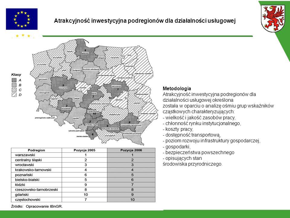 Atrakcyjność inwestycyjna podregionów dla działalności usługowej Metodologia Atrakcyjność inwestycyjna podregionów dla działalności usługowej określona została w oparciu o analizę ośmiu grup wskaźników cząstkowych charakteryzujących: - wielkość i jakość zasobów pracy, - chłonność rynku instytucjonalnego, - koszty pracy, - dostępność transportową, - poziom rozwoju infrastruktury gospodarczej, - gospodarki, - bezpieczeństwa powszechnego - opisujących stan środowiska przyrodniczego.