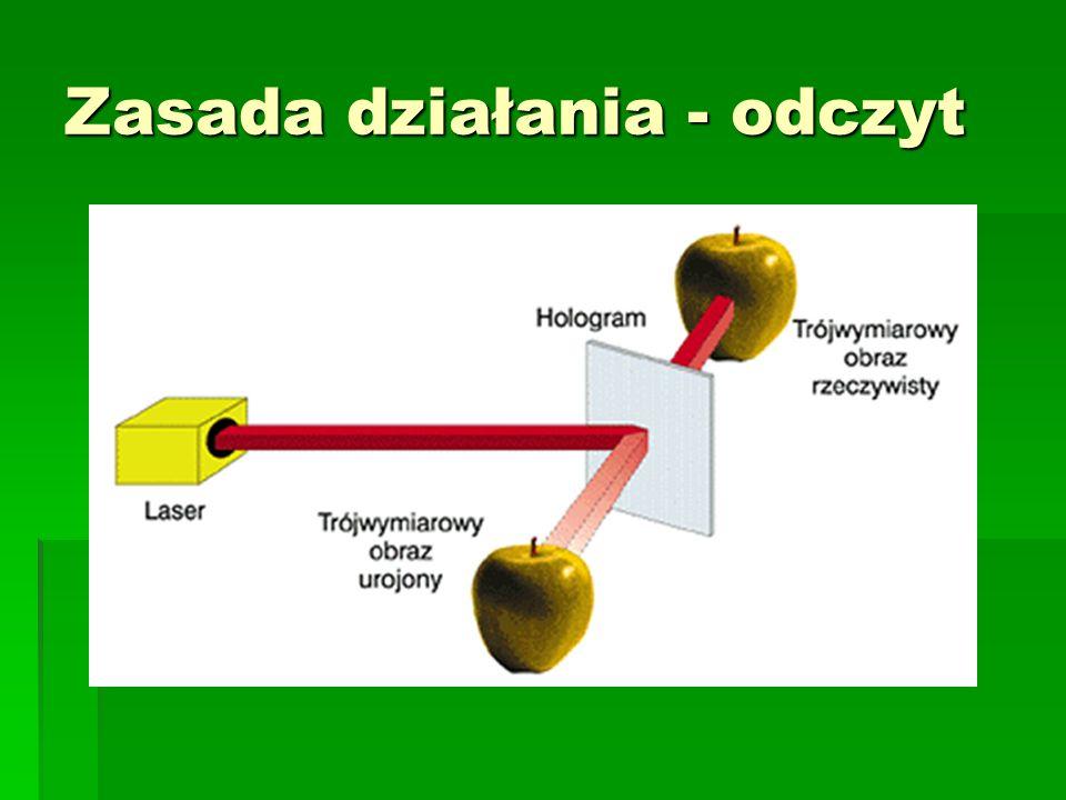 Zasada działania W układach holograficznych transfer informacji może przekroczyć szybkość 1 GB/s.