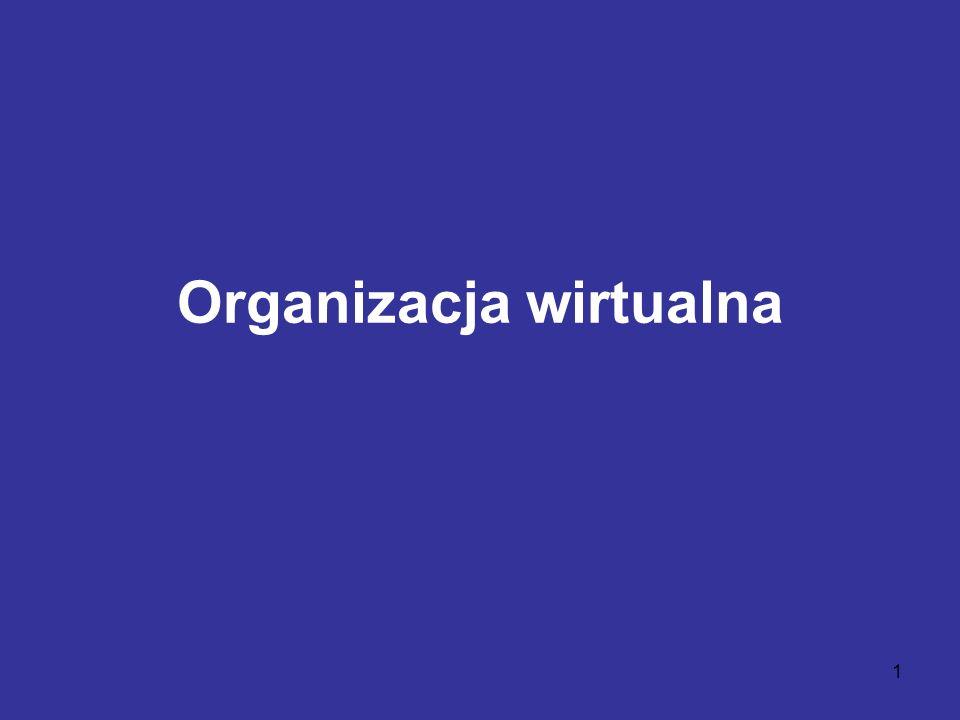1 Organizacja wirtualna