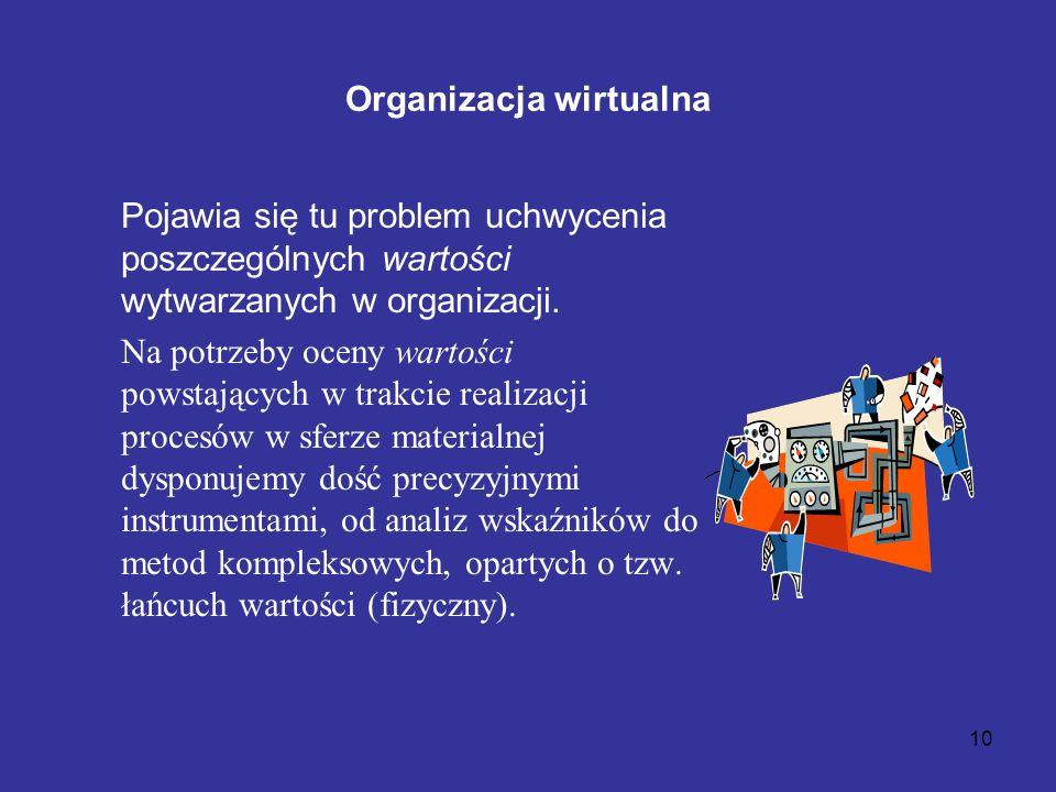 10 Organizacja wirtualna Pojawia się tu problem uchwycenia poszczególnych wartości wytwarzanych w organizacji. Na potrzeby oceny wartości powstających