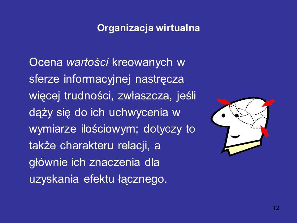 12 Organizacja wirtualna Ocena wartości kreowanych w sferze informacyjnej nastręcza więcej trudności, zwłaszcza, jeśli dąży się do ich uchwycenia w wy