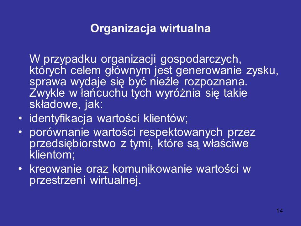 14 Organizacja wirtualna W przypadku organizacji gospodarczych, których celem głównym jest generowanie zysku, sprawa wydaje się być nieźle rozpoznana.