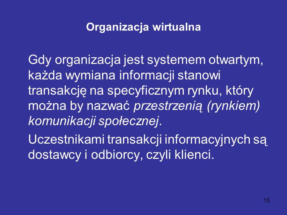 15 Organizacja wirtualna Gdy organizacja jest systemem otwartym, każda wymiana informacji stanowi transakcję na specyficznym rynku, który można by naz