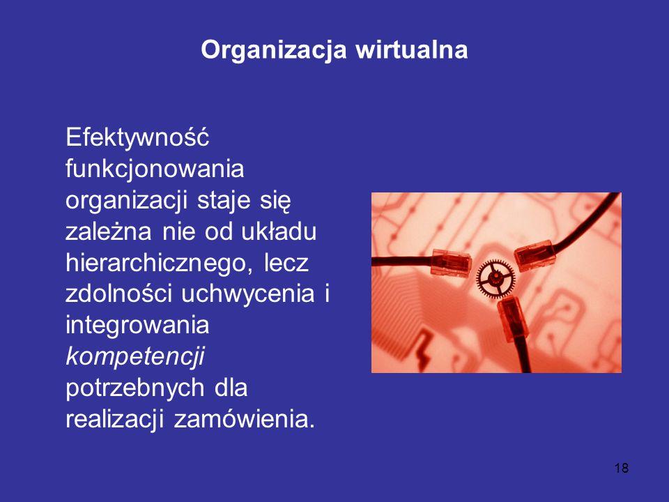 18 Organizacja wirtualna Efektywność funkcjonowania organizacji staje się zależna nie od układu hierarchicznego, lecz zdolności uchwycenia i integrowa