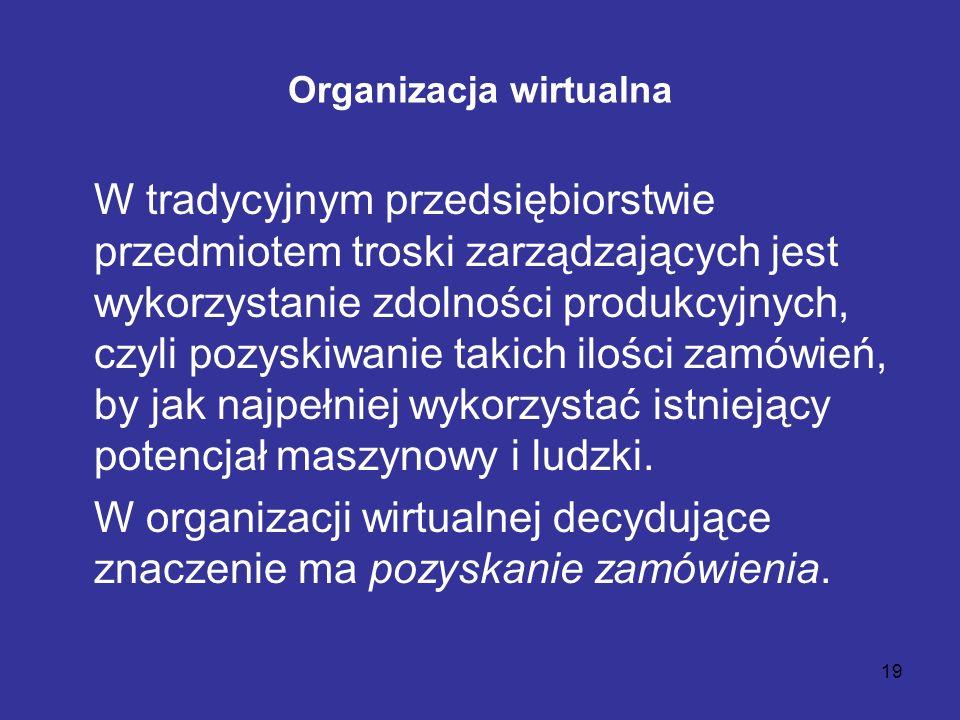 19 Organizacja wirtualna W tradycyjnym przedsiębiorstwie przedmiotem troski zarządzających jest wykorzystanie zdolności produkcyjnych, czyli pozyskiwa