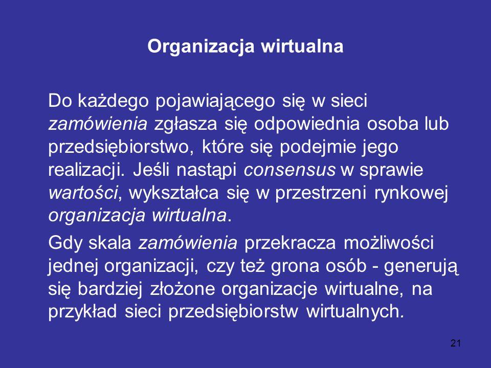 21 Organizacja wirtualna Do każdego pojawiającego się w sieci zamówienia zgłasza się odpowiednia osoba lub przedsiębiorstwo, które się podejmie jego r