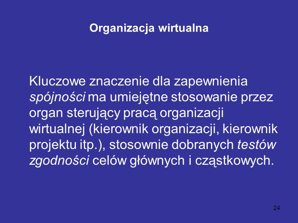 24 Organizacja wirtualna Kluczowe znaczenie dla zapewnienia spójności ma umiejętne stosowanie przez organ sterujący pracą organizacji wirtualnej (kier