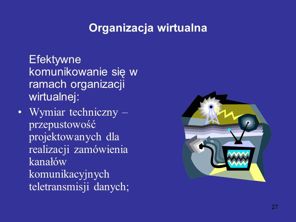 27 Organizacja wirtualna Efektywne komunikowanie się w ramach organizacji wirtualnej: Wymiar techniczny – przepustowość projektowanych dla realizacji