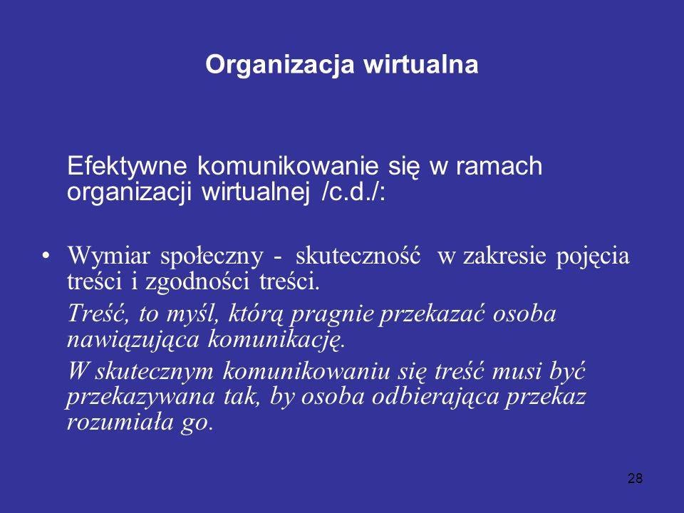 28 Organizacja wirtualna Efektywne komunikowanie się w ramach organizacji wirtualnej /c.d./: Wymiar społeczny - skuteczność w zakresie pojęcia treści
