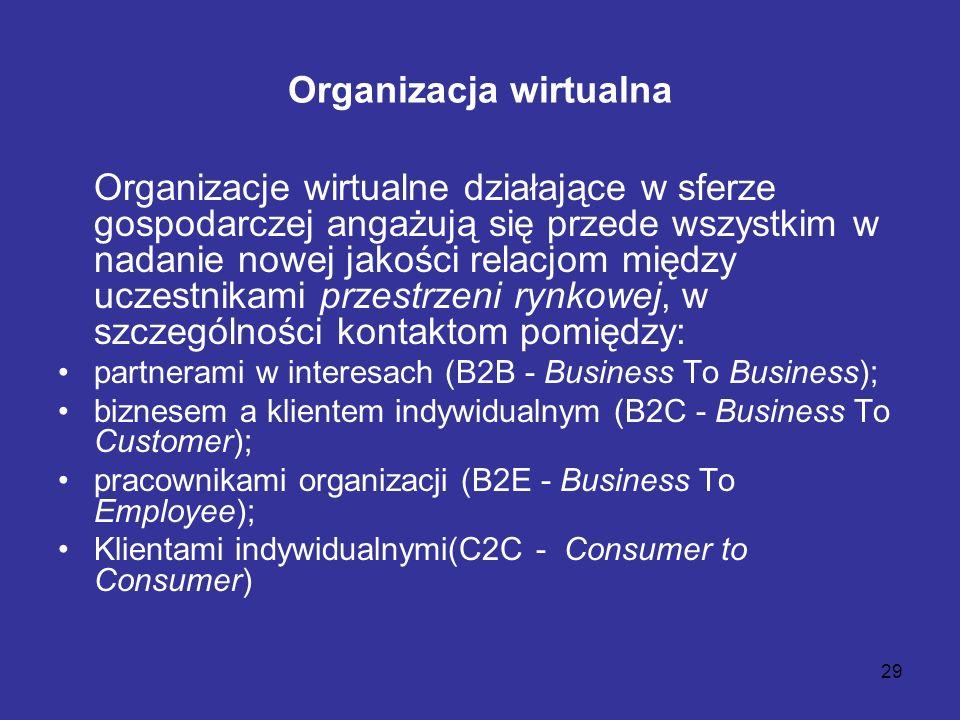 29 Organizacja wirtualna Organizacje wirtualne działające w sferze gospodarczej angażują się przede wszystkim w nadanie nowej jakości relacjom między