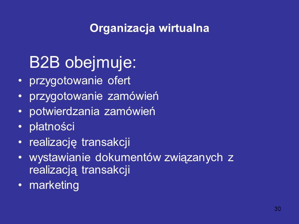30 Organizacja wirtualna B2B obejmuje: przygotowanie ofert przygotowanie zamówień potwierdzania zamówień płatności realizację transakcji wystawianie d