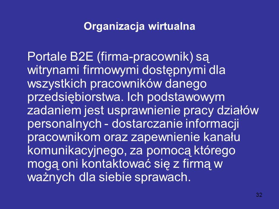 32 Organizacja wirtualna Portale B2E (firma-pracownik) są witrynami firmowymi dostępnymi dla wszystkich pracowników danego przedsiębiorstwa. Ich podst