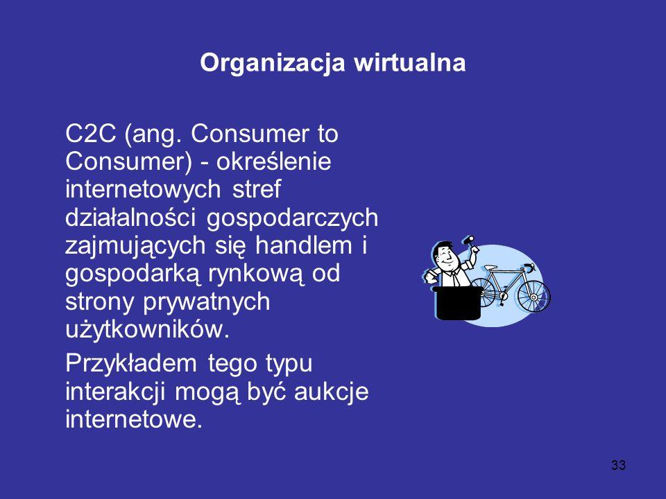 33 Organizacja wirtualna C2C (ang. Consumer to Consumer) - określenie internetowych stref działalności gospodarczych zajmujących się handlem i gospoda