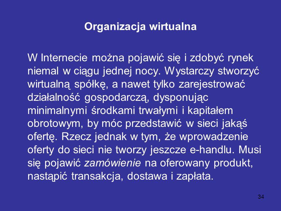 34 Organizacja wirtualna W Internecie można pojawić się i zdobyć rynek niemal w ciągu jednej nocy. Wystarczy stworzyć wirtualną spółkę, a nawet tylko