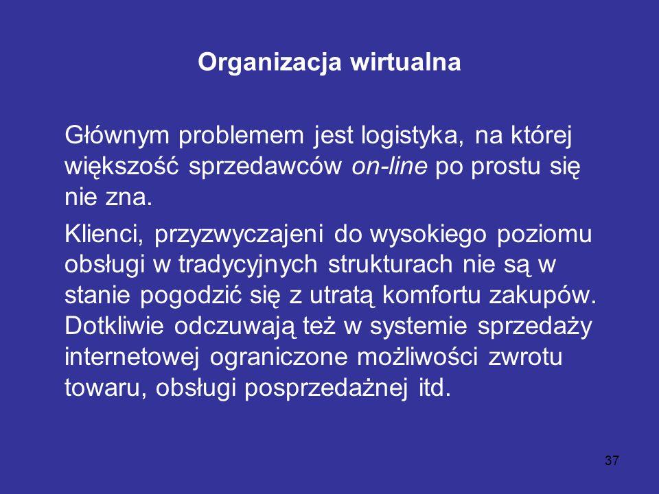 37 Organizacja wirtualna Głównym problemem jest logistyka, na której większość sprzedawców on-line po prostu się nie zna. Klienci, przyzwyczajeni do w