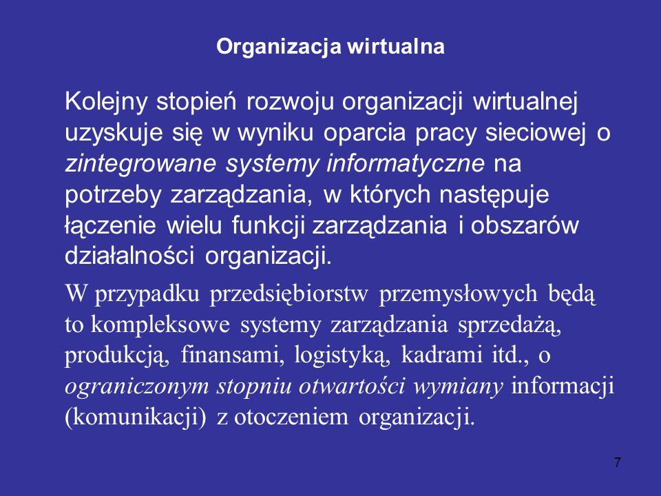 7 Organizacja wirtualna Kolejny stopień rozwoju organizacji wirtualnej uzyskuje się w wyniku oparcia pracy sieciowej o zintegrowane systemy informatyc