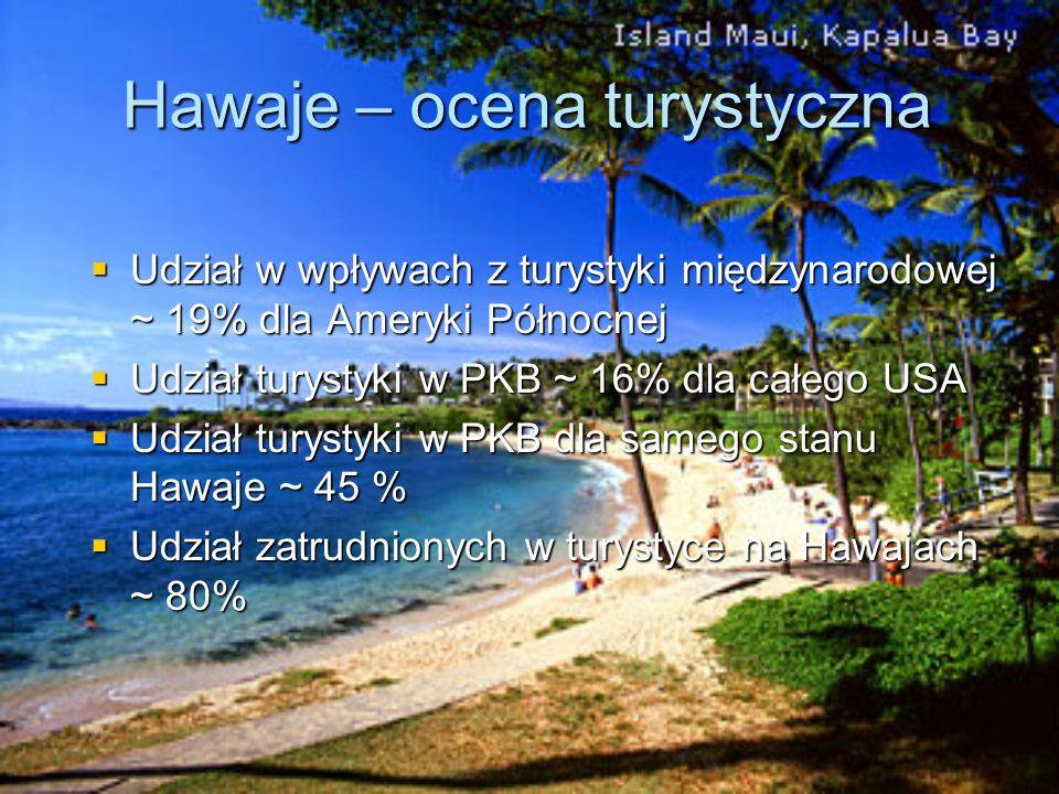 Hawaje – ocena turystyczna Udział w wpływach z turystyki międzynarodowej ~ 19% dla Ameryki Północnej Udział w wpływach z turystyki międzynarodowej ~ 1