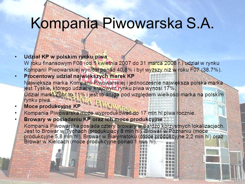 Na własne oczy Centrum Wycieczkowe Lech – Browar w Poznaniu: Poniedziałek, Środa 10.00 – 20.30 Wtorek, Czwartek, Piątek 10.00 – 14.00 Sobota 10.00 – 20.00 Tyskie Muzeum Piwowarstwa – Browar w Tychach Poniedziałek 14.00 – 18.00 Wtorek 10.00 – 14.00 Środa 12.00 – 18.00 Czwartek 10.00 – 20.00 Piątek 10.00 – 20.00 Sobota 10 – 17
