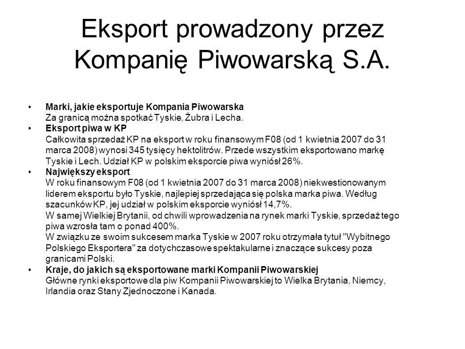 Eksport prowadzony przez Kompanię Piwowarską S.A.