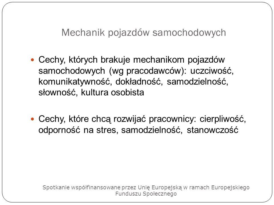 Mechanik pojazdów samochodowych Cechy, których brakuje mechanikom pojazdów samochodowych (wg pracodawców): uczciwość, komunikatywność, dokładność, sam