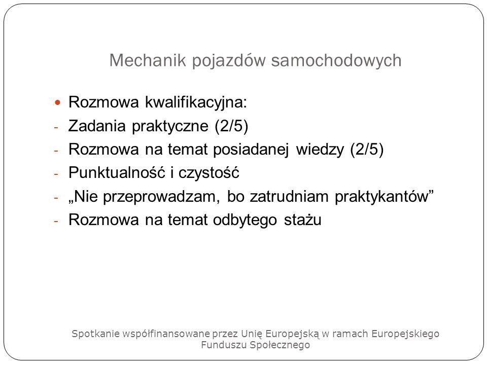 Mechanik pojazdów samochodowych Rozmowa kwalifikacyjna: - Zadania praktyczne (2/5) - Rozmowa na temat posiadanej wiedzy (2/5) - Punktualność i czystoś