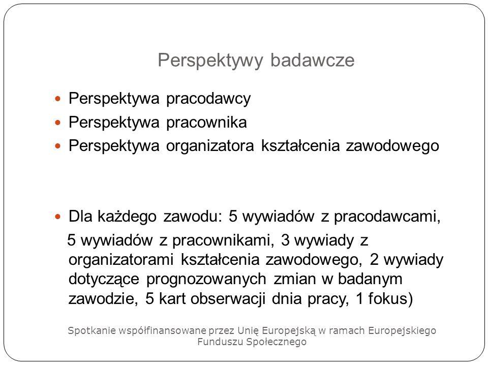 Perspektywy badawcze Perspektywa pracodawcy Perspektywa pracownika Perspektywa organizatora kształcenia zawodowego Dla każdego zawodu: 5 wywiadów z pr