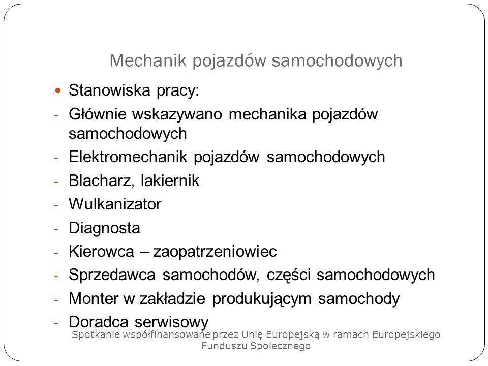 Mechanik pojazdów samochodowych Dodatkowe kwalifikacje zwiększające szanse na zatrudnienie: - Język angielski - Podstawy obsługi komputera - Znajomość urządzeń diagnostycznych - Elektromechanika, mechatronika, elektryka - Prawo jazdy - Uprawnienia spawacza - Lakiernictwo Spotkanie współfinansowane przez Unię Europejską w ramach Europejskiego Funduszu Społecznego