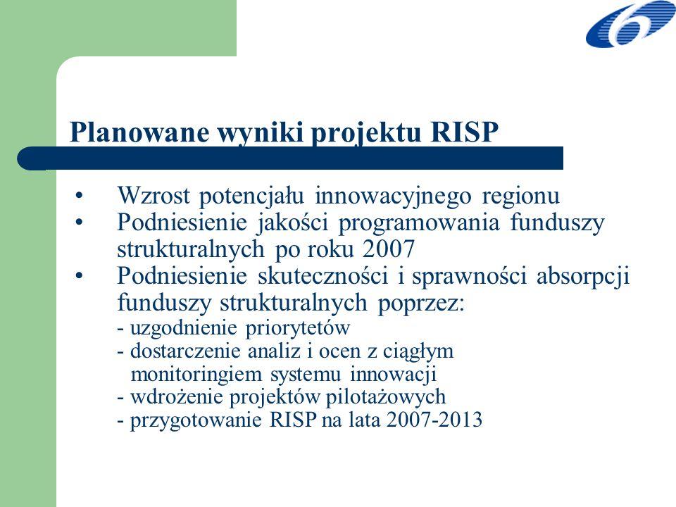 Planowane wyniki projektu RISP Wzrost potencjału innowacyjnego regionu Podniesienie jakości programowania funduszy strukturalnych po roku 2007 Podnies