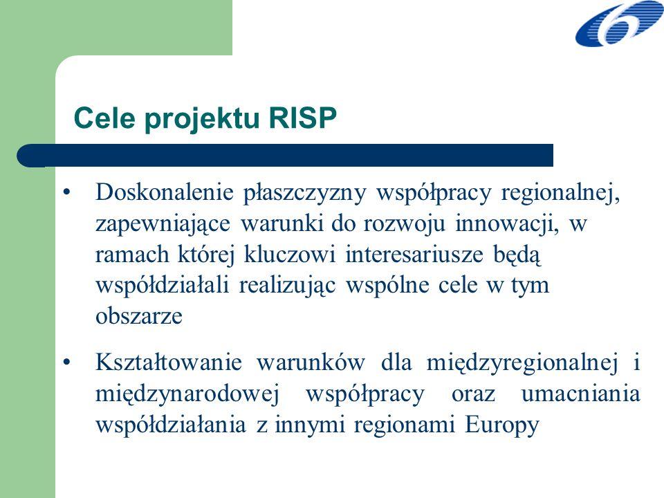Cele projektu RISP Doskonalenie płaszczyzny współpracy regionalnej, zapewniające warunki do rozwoju innowacji, w ramach której kluczowi interesariusze