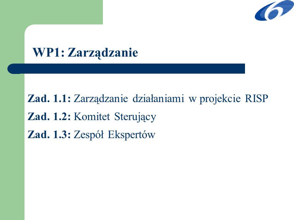 WP1: Zarządzanie Zad. 1.1: Zarządzanie działaniami w projekcie RISP Zad. 1.2: Komitet Sterujący Zad. 1.3: Zespół Ekspertów