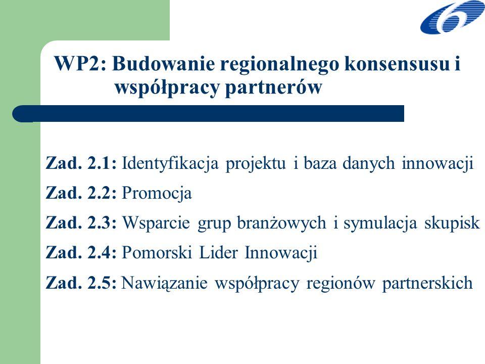 WP2: Budowanie regionalnego konsensusu i współpracy partnerów Zad. 2.1: Identyfikacja projektu i baza danych innowacji Zad. 2.2: Promocja Zad. 2.3: Ws