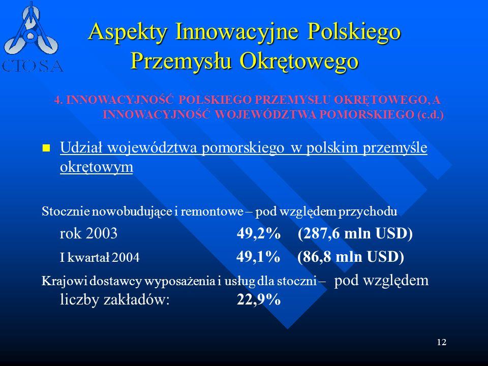 12 Aspekty Innowacyjne Polskiego Przemysłu Okrętowego Udział województwa pomorskiego w polskim przemyśle okrętowym Stocznie nowobudujące i remontowe –