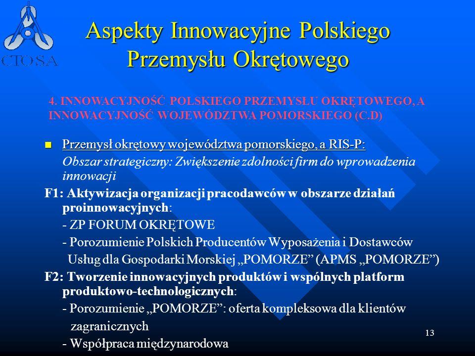 13 Aspekty Innowacyjne Polskiego Przemysłu Okrętowego Przemysł okrętowy województwa pomorskiego, a RIS-P: Przemysł okrętowy województwa pomorskiego, a
