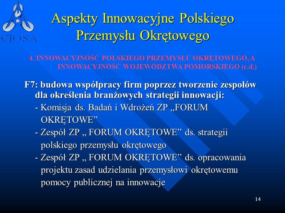 14 Aspekty Innowacyjne Polskiego Przemysłu Okrętowego F7: budowa współpracy firm poprzez tworzenie zespołów dla określenia branżowych strategii innowa