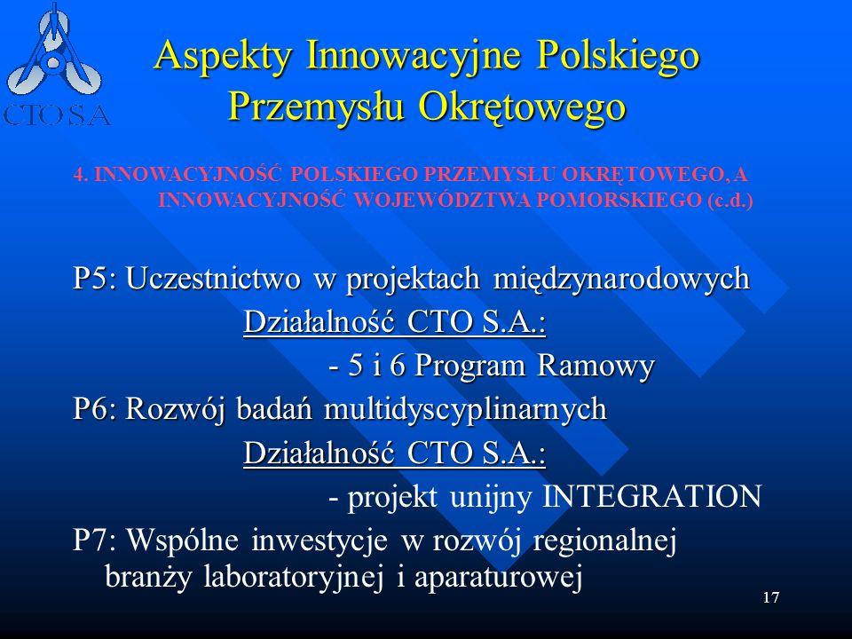 17 Aspekty Innowacyjne Polskiego Przemysłu Okrętowego P5: Uczestnictwo w projektach międzynarodowych Działalność CTO S.A.: - 5 i 6 Program Ramowy P6: