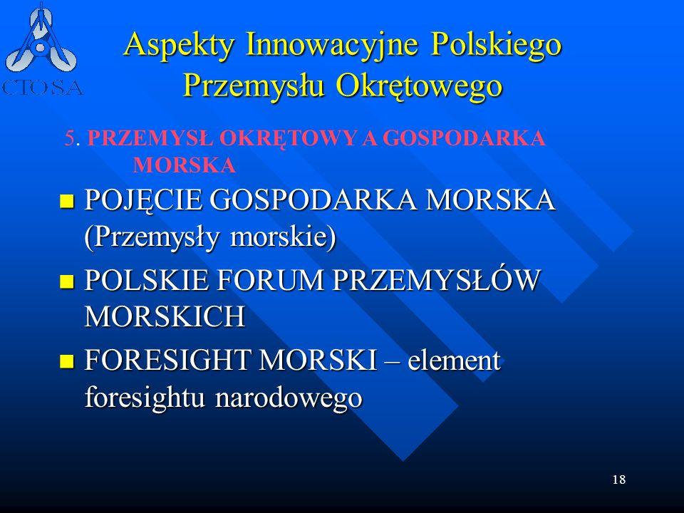 18 Aspekty Innowacyjne Polskiego Przemysłu Okrętowego POJĘCIE GOSPODARKA MORSKA (Przemysły morskie) POJĘCIE GOSPODARKA MORSKA (Przemysły morskie) POLS
