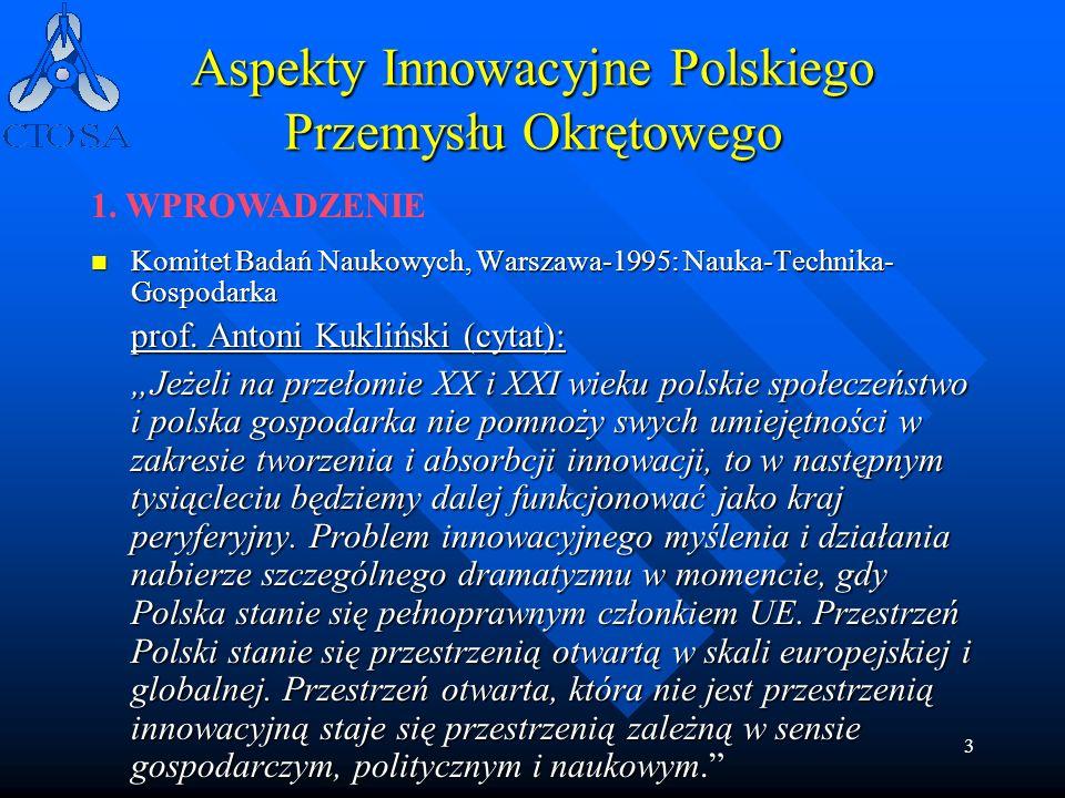 3 Aspekty Innowacyjne Polskiego Przemysłu Okrętowego Komitet Badań Naukowych, Warszawa-1995: Nauka-Technika- Gospodarka Komitet Badań Naukowych, Warsz