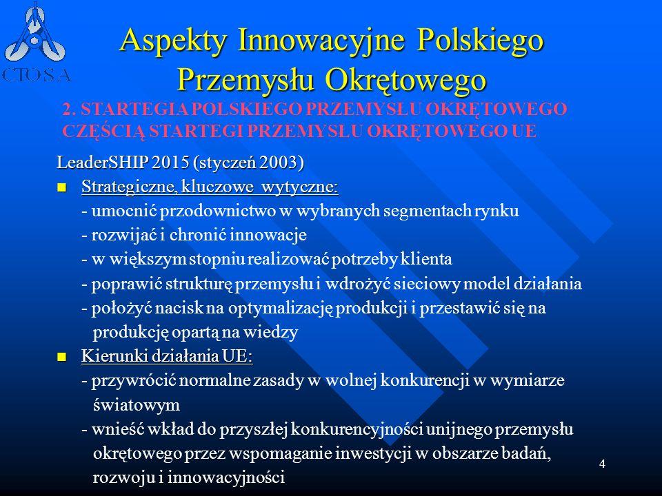 4 Aspekty Innowacyjne Polskiego Przemysłu Okrętowego LeaderSHIP 2015 (styczeń 2003) Strategiczne, kluczowe wytyczne: Strategiczne, kluczowe wytyczne: