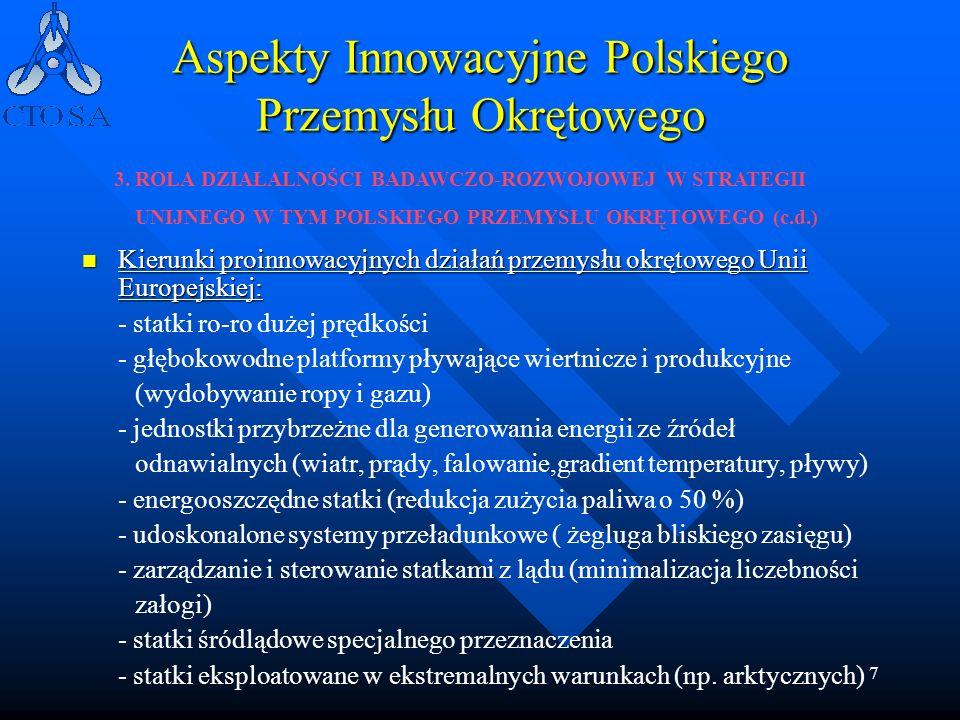 7 Aspekty Innowacyjne Polskiego Przemysłu Okrętowego Kierunki proinnowacyjnych działań przemysłu okrętowego Unii Europejskiej: Kierunki proinnowacyjny