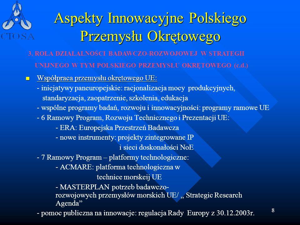 8 Aspekty Innowacyjne Polskiego Przemysłu Okrętowego Współpraca przemysłu okrętowego UE: Współpraca przemysłu okrętowego UE: - inicjatywy paneuropejsk