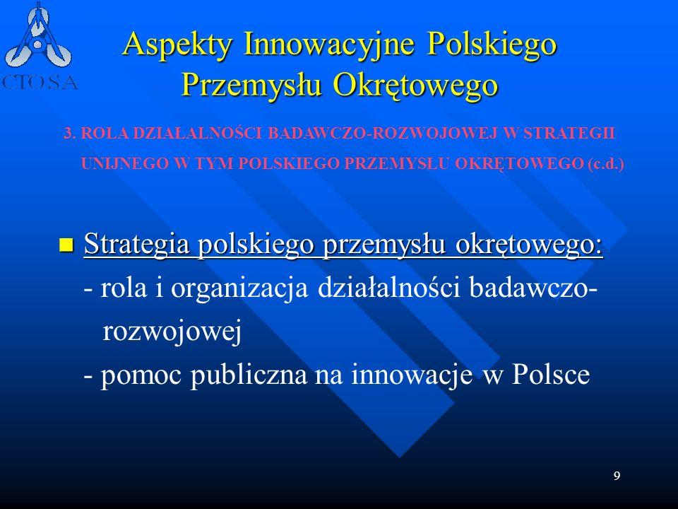 9 Aspekty Innowacyjne Polskiego Przemysłu Okrętowego Strategia polskiego przemysłu okrętowego: Strategia polskiego przemysłu okrętowego: - rola i orga